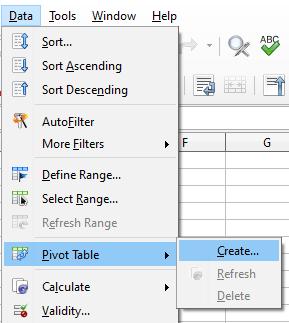 Pivot tables and pivot charts